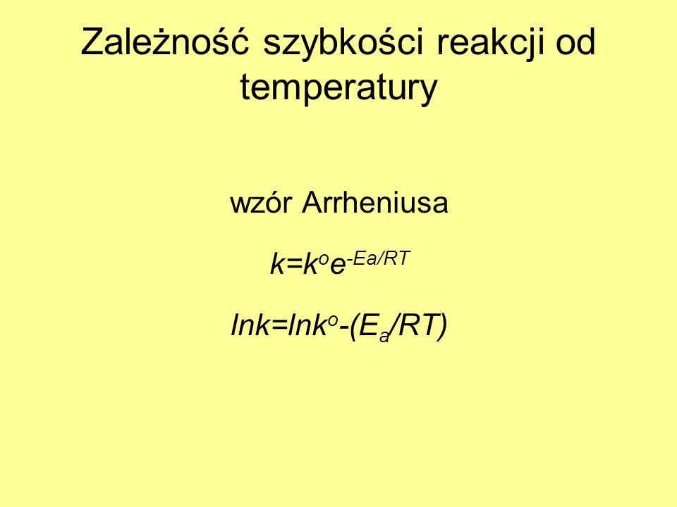 Zależność szybkości reakcji od temperatury