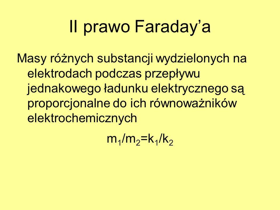II prawo Faraday'a