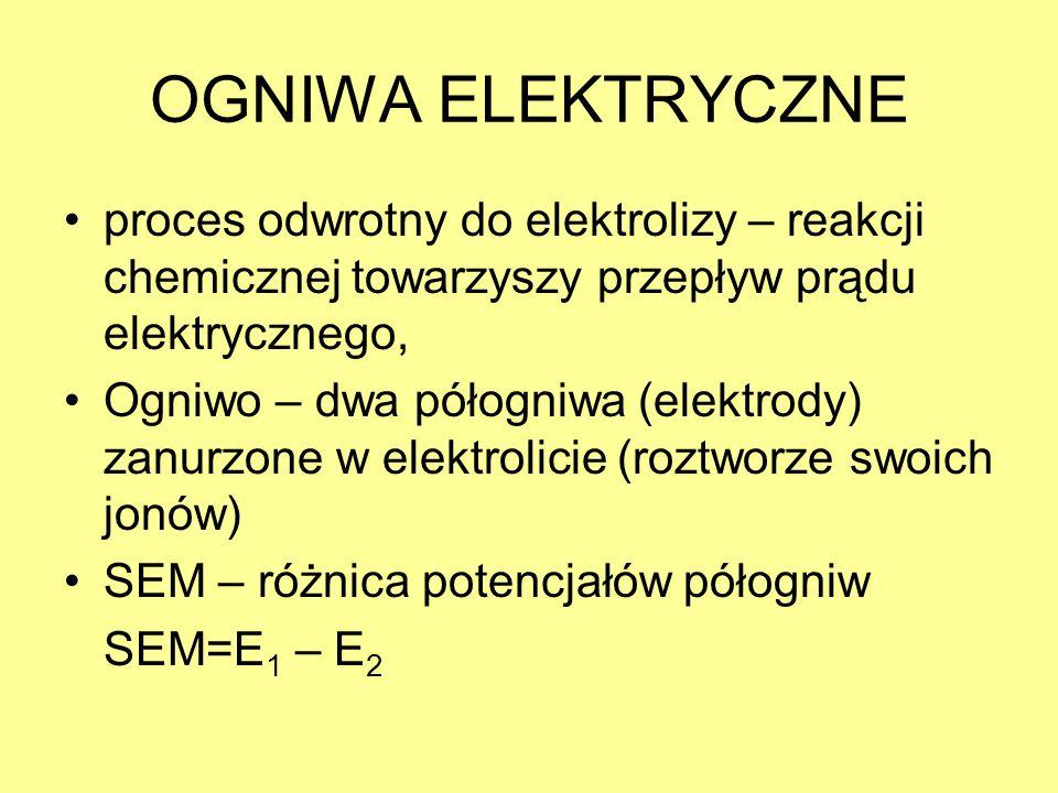 OGNIWA ELEKTRYCZNE proces odwrotny do elektrolizy – reakcji chemicznej towarzyszy przepływ prądu elektrycznego,