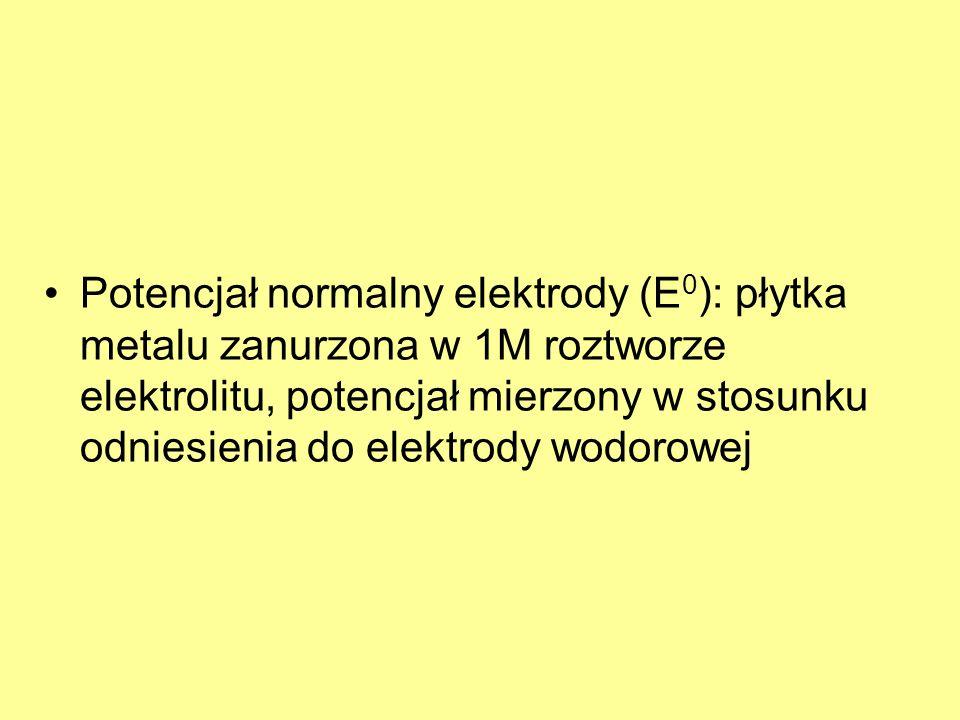 Potencjał normalny elektrody (E0): płytka metalu zanurzona w 1M roztworze elektrolitu, potencjał mierzony w stosunku odniesienia do elektrody wodorowej