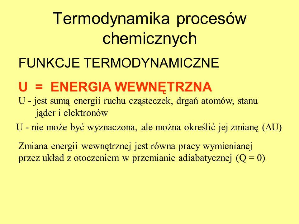 Termodynamika procesów chemicznych