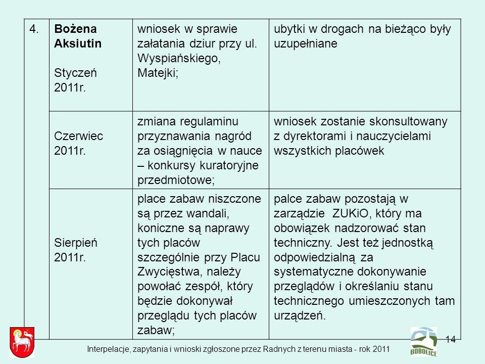 wniosek w sprawie załatania dziur przy ul. Wyspiańskiego, Matejki;