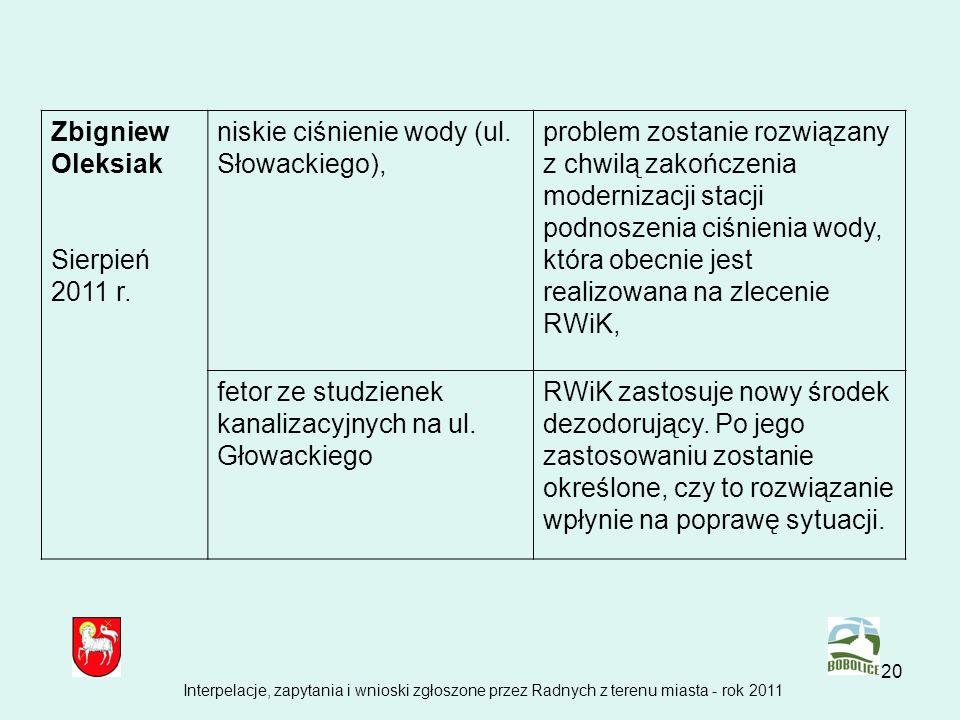 niskie ciśnienie wody (ul. Słowackiego),
