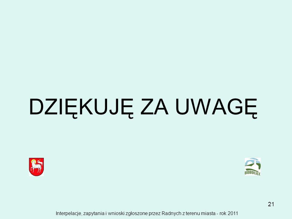 DZIĘKUJĘ ZA UWAGĘInterpelacje, zapytania i wnioski zgłoszone przez Radnych z terenu miasta - rok 2011.
