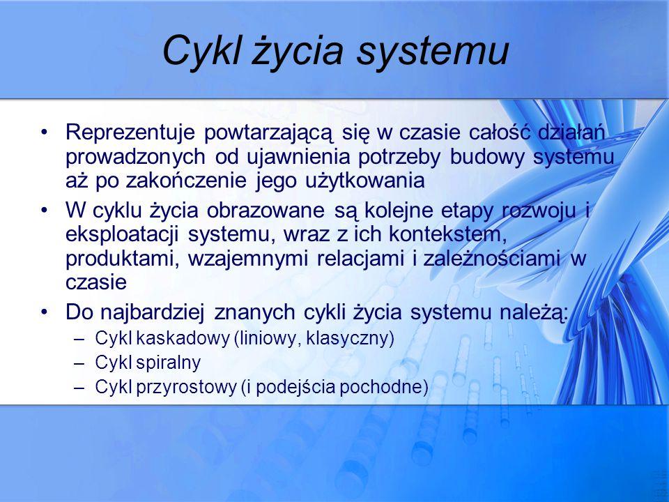 Cykl życia systemu