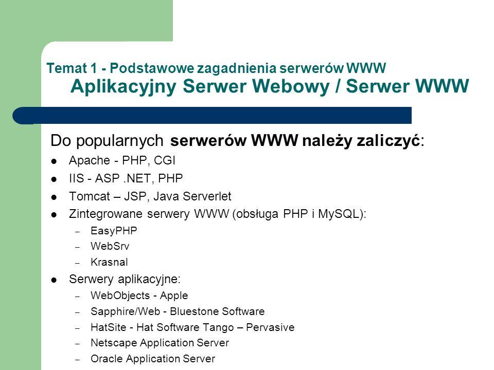 Do popularnych serwerów WWW należy zaliczyć: