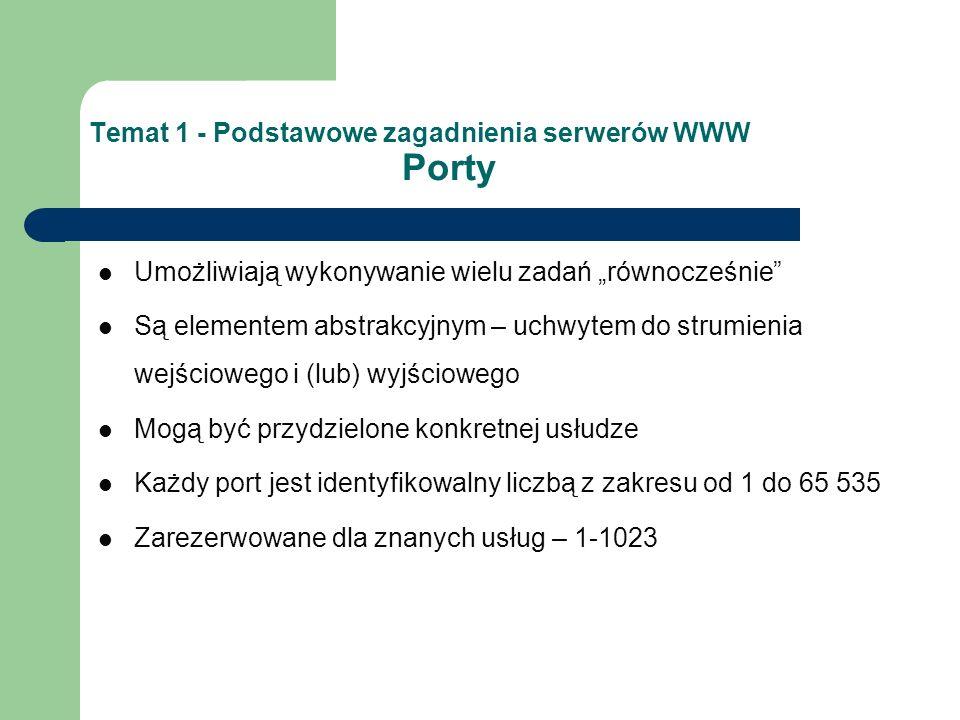 Temat 1 - Podstawowe zagadnienia serwerów WWW Porty