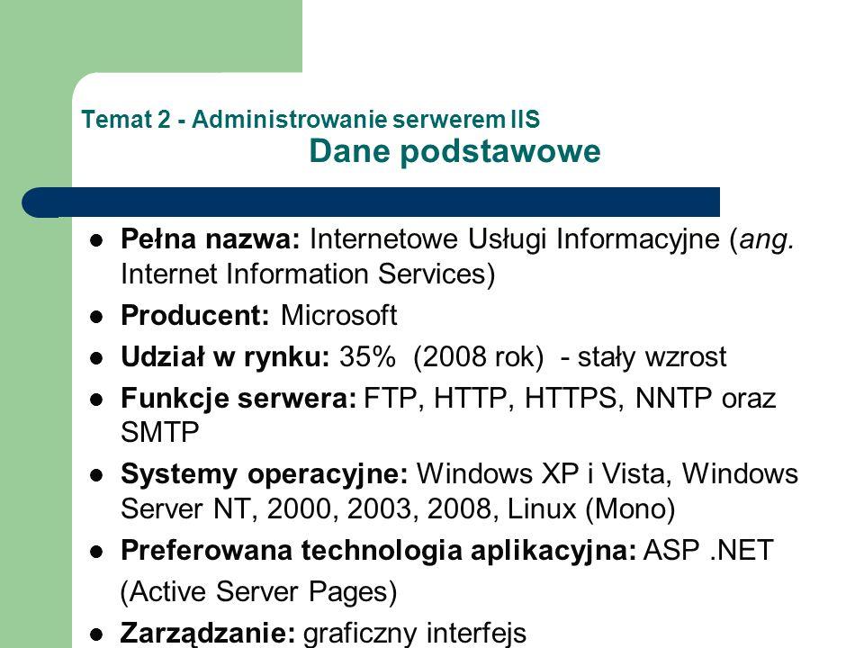 Temat 2 - Administrowanie serwerem IIS Dane podstawowe