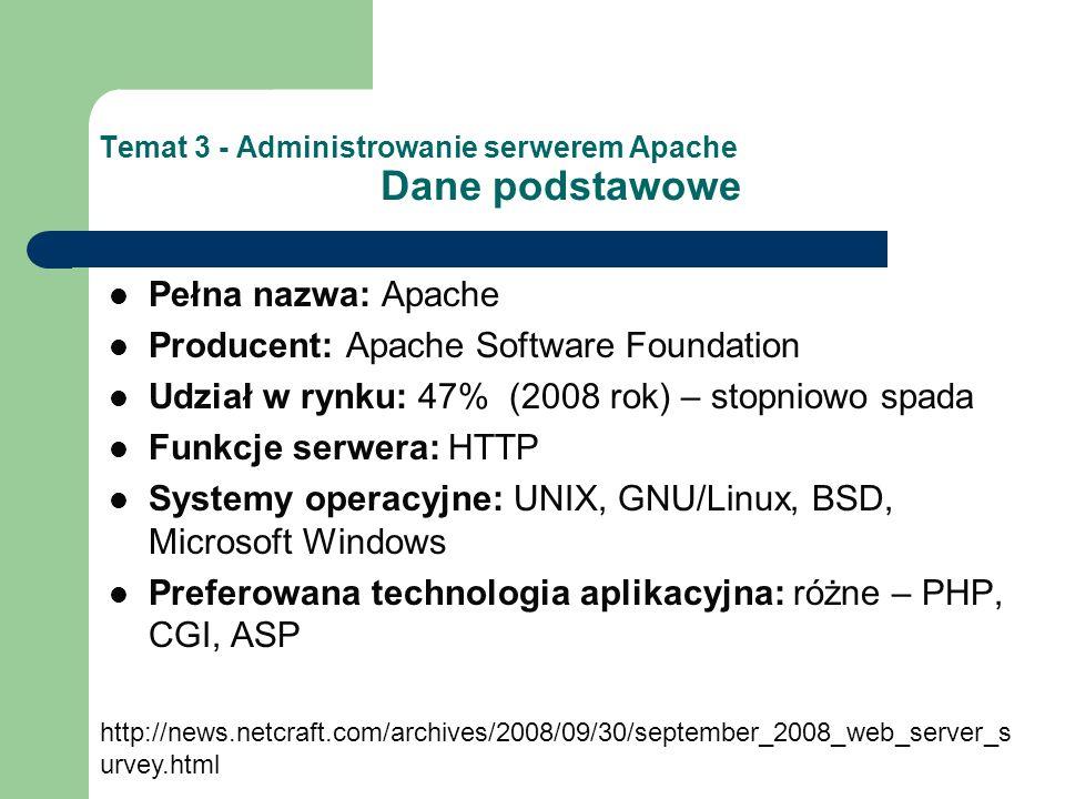 Temat 3 - Administrowanie serwerem Apache Dane podstawowe