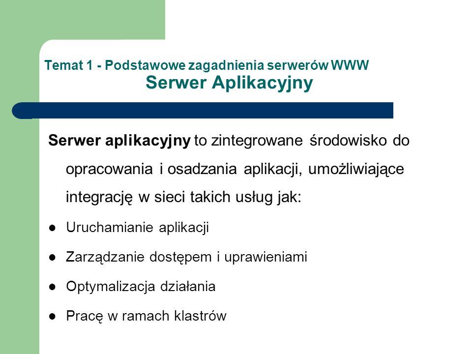 Temat 1 - Podstawowe zagadnienia serwerów WWW Serwer Aplikacyjny