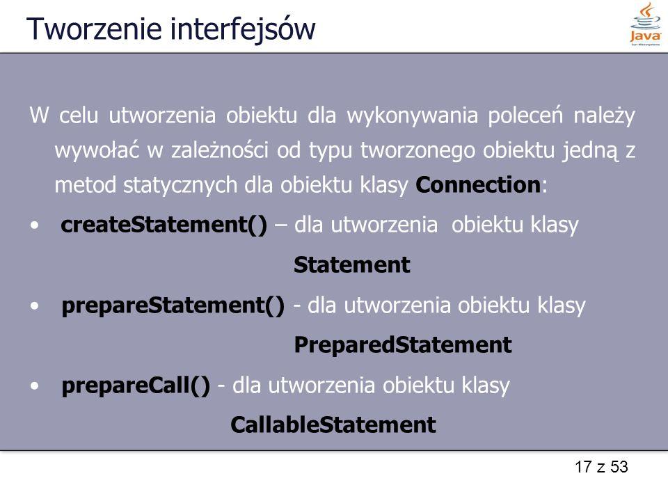 Tworzenie interfejsów