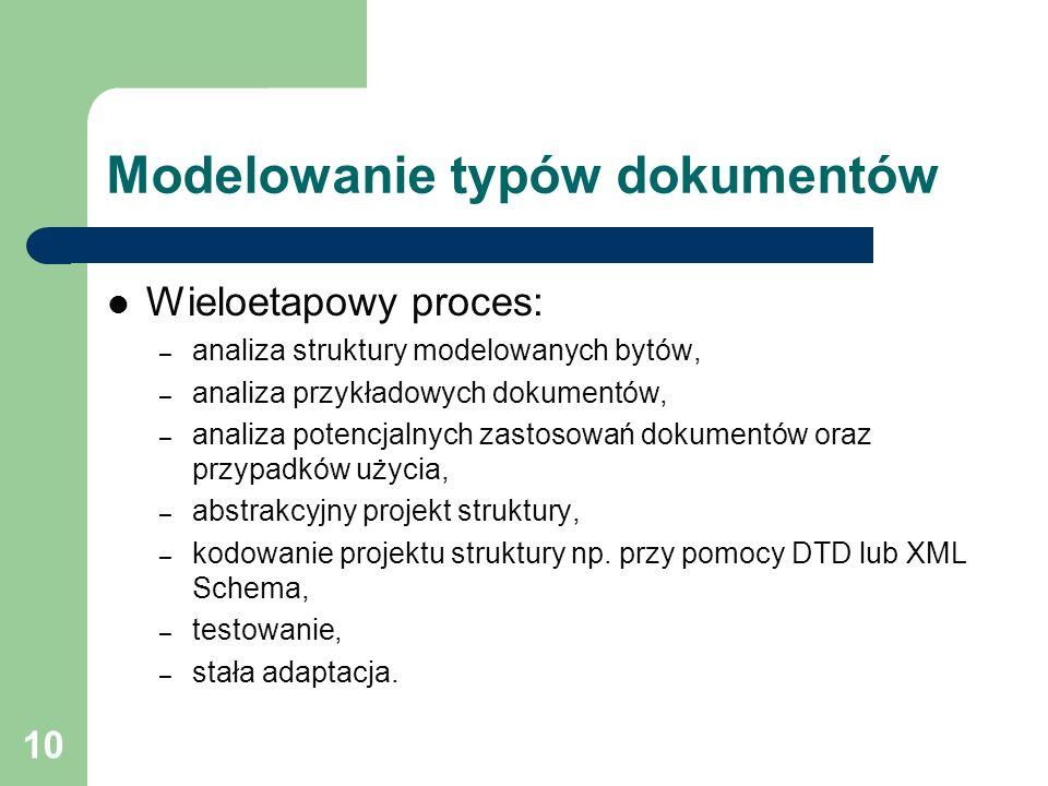 Modelowanie typów dokumentów