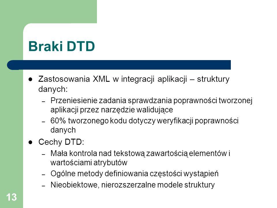 Braki DTD Zastosowania XML w integracji aplikacji – struktury danych: