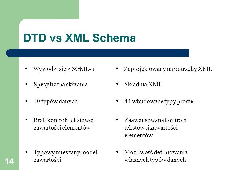 DTD vs XML Schema Wywodzi się z SGML-a Zaprojektowany na potrzeby XML