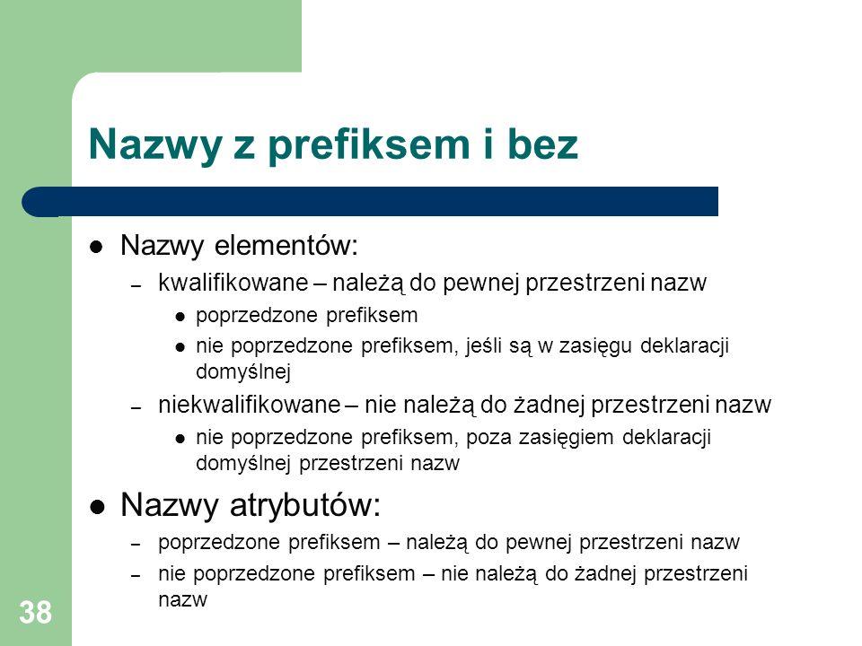 Nazwy z prefiksem i bez Nazwy atrybutów: Nazwy elementów: