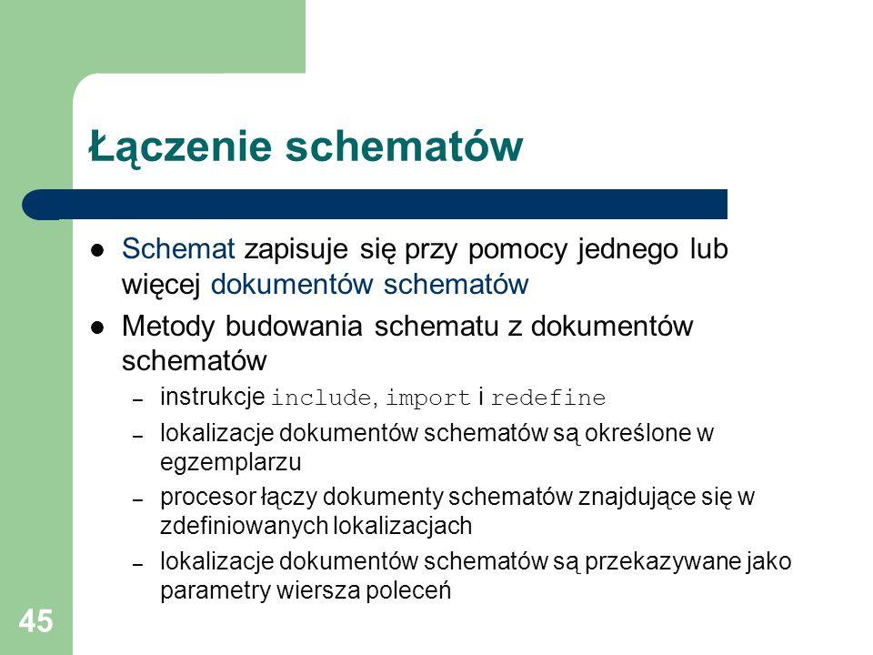 Łączenie schematów Schemat zapisuje się przy pomocy jednego lub więcej dokumentów schematów. Metody budowania schematu z dokumentów schematów.