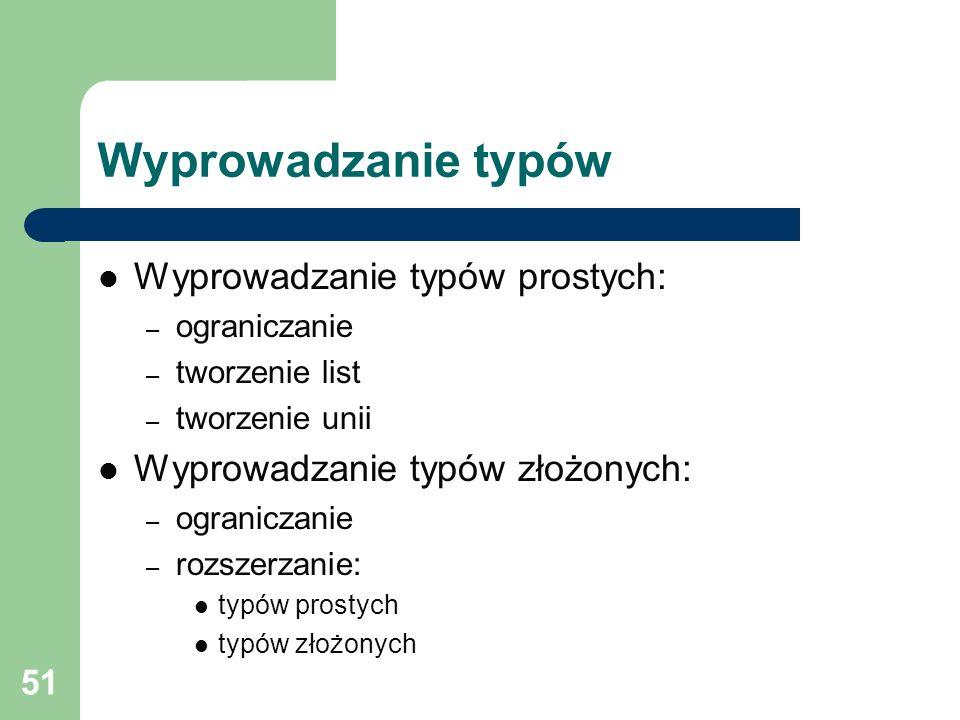 Wyprowadzanie typów Wyprowadzanie typów prostych: