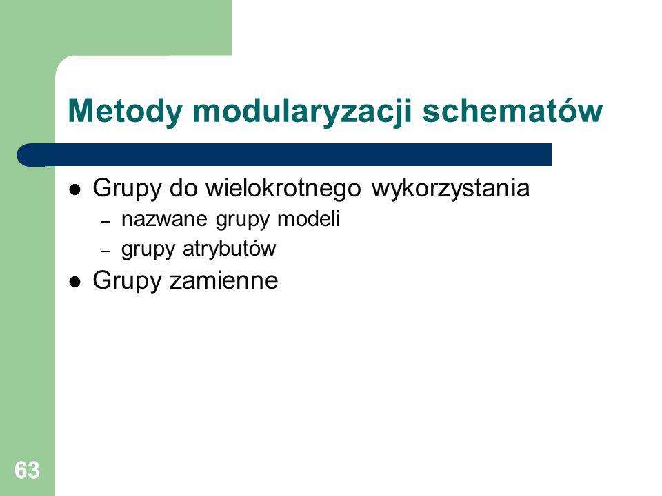 Metody modularyzacji schematów