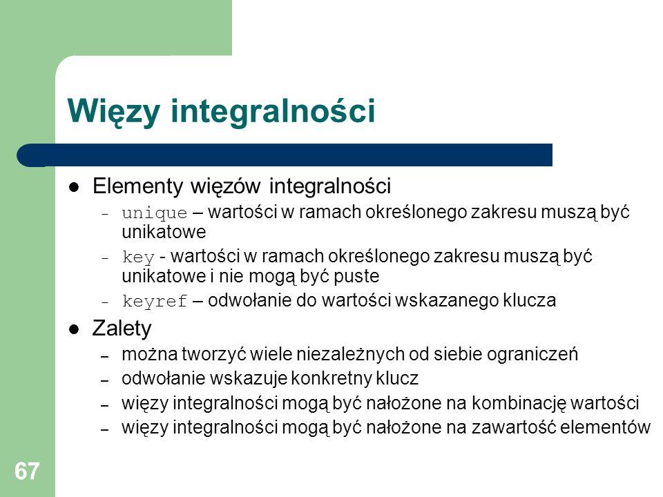 Więzy integralności Elementy więzów integralności Zalety