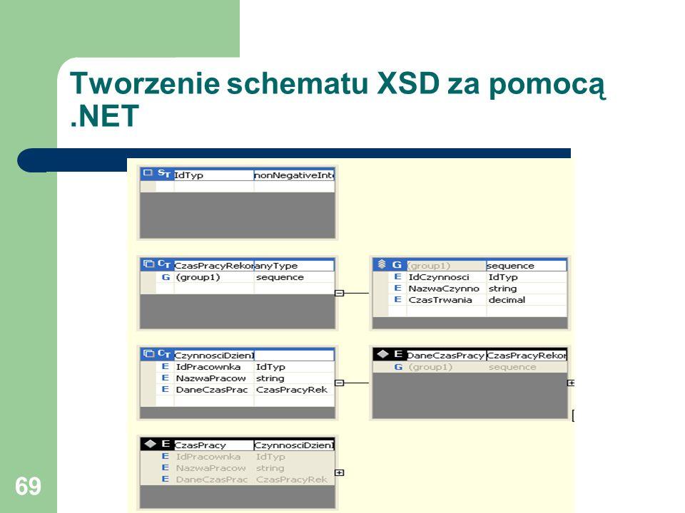 Tworzenie schematu XSD za pomocą .NET