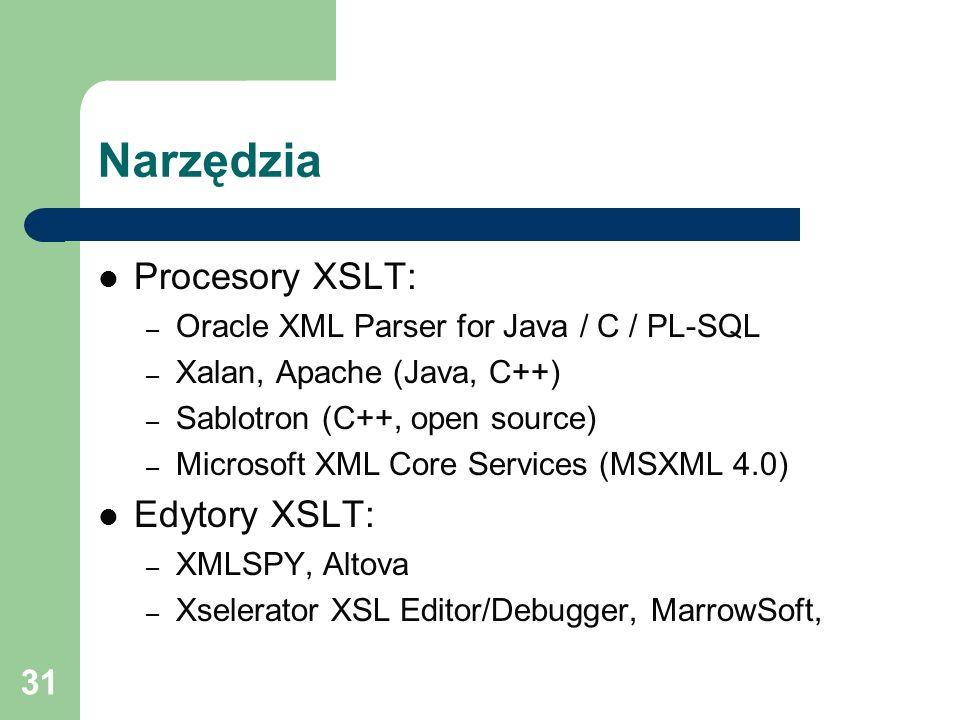 Narzędzia Procesory XSLT: Edytory XSLT: