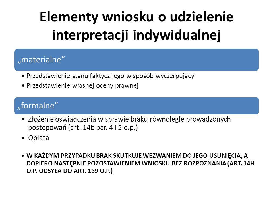 Elementy wniosku o udzielenie interpretacji indywidualnej