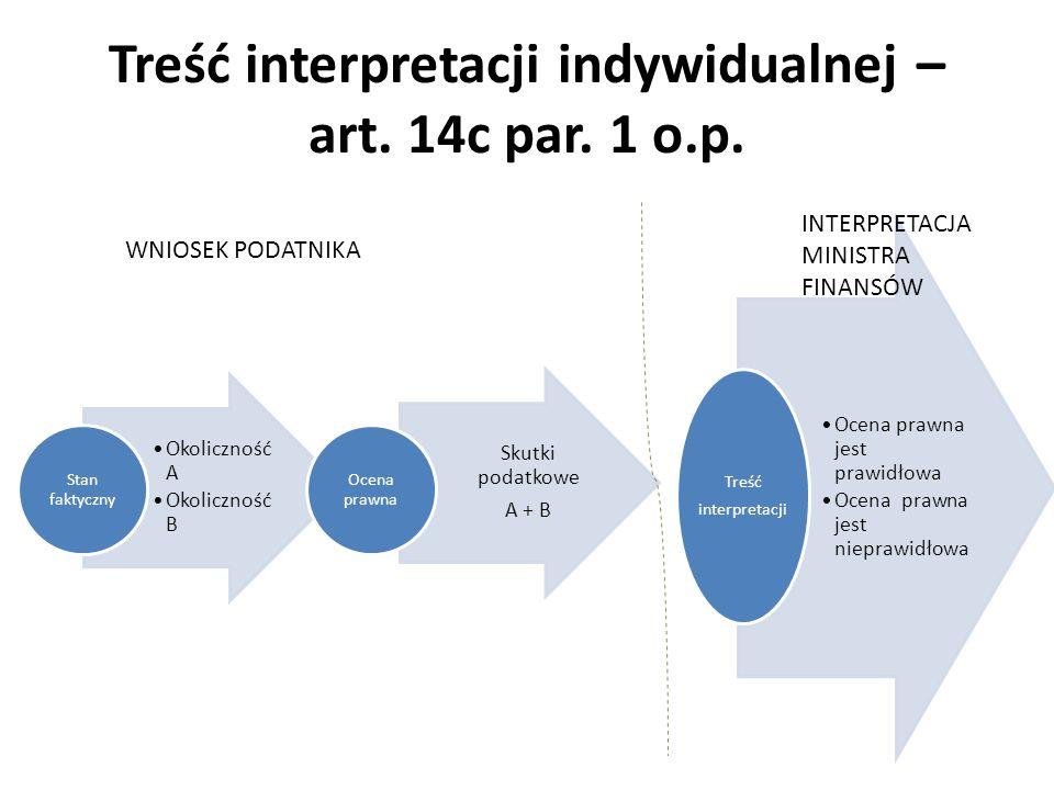 Treść interpretacji indywidualnej – art. 14c par. 1 o.p.