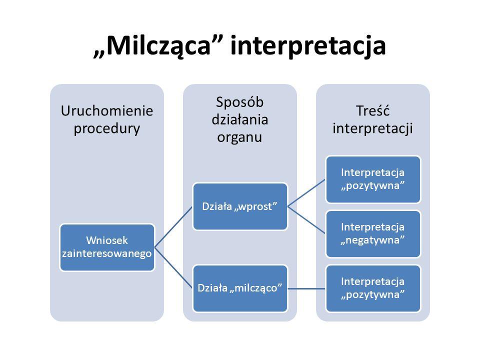 """""""Milcząca interpretacja"""