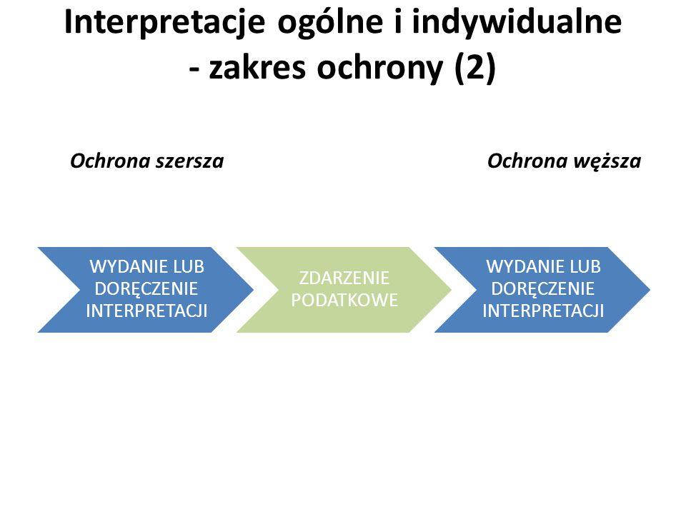 Interpretacje ogólne i indywidualne - zakres ochrony (2)