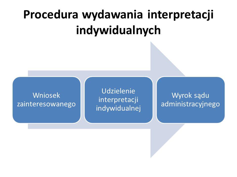 Procedura wydawania interpretacji indywidualnych