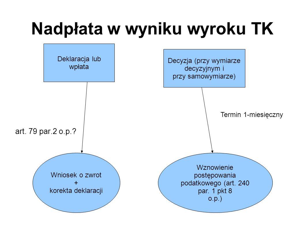 Nadpłata w wyniku wyroku TK
