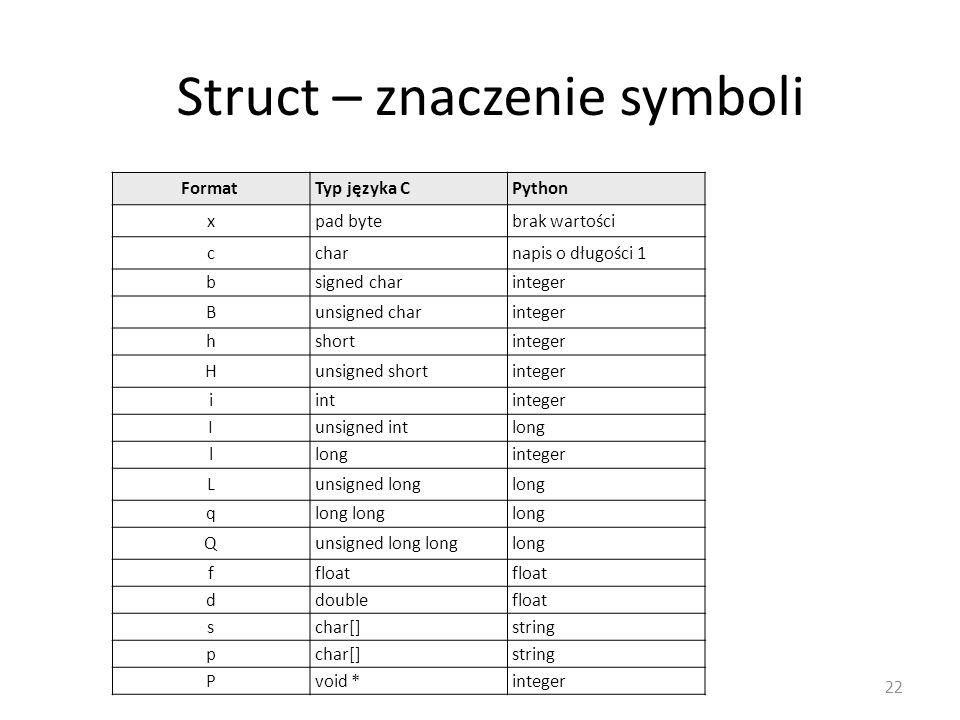 Struct – znaczenie symboli