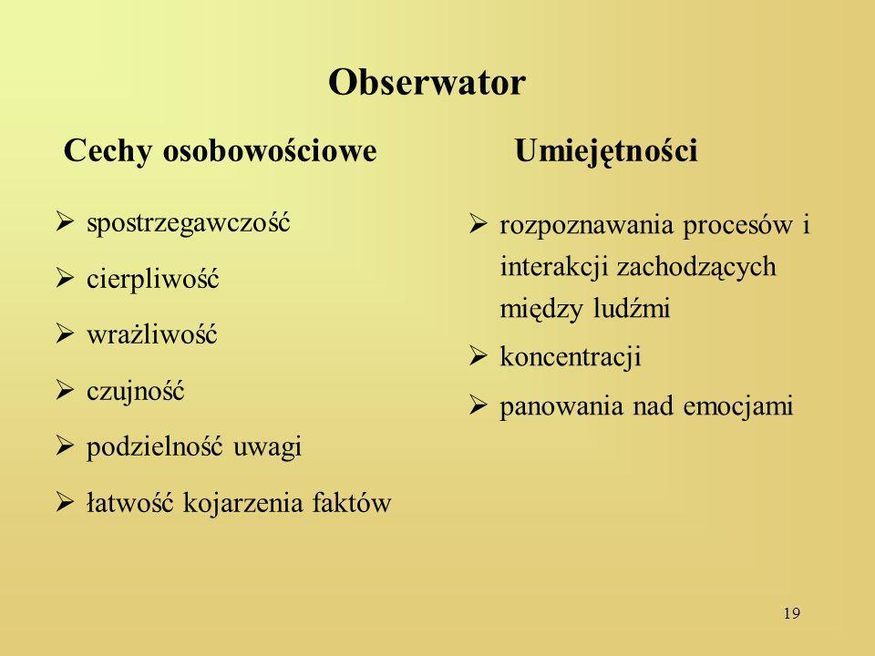 Obserwator Cechy osobowościowe Umiejętności spostrzegawczość