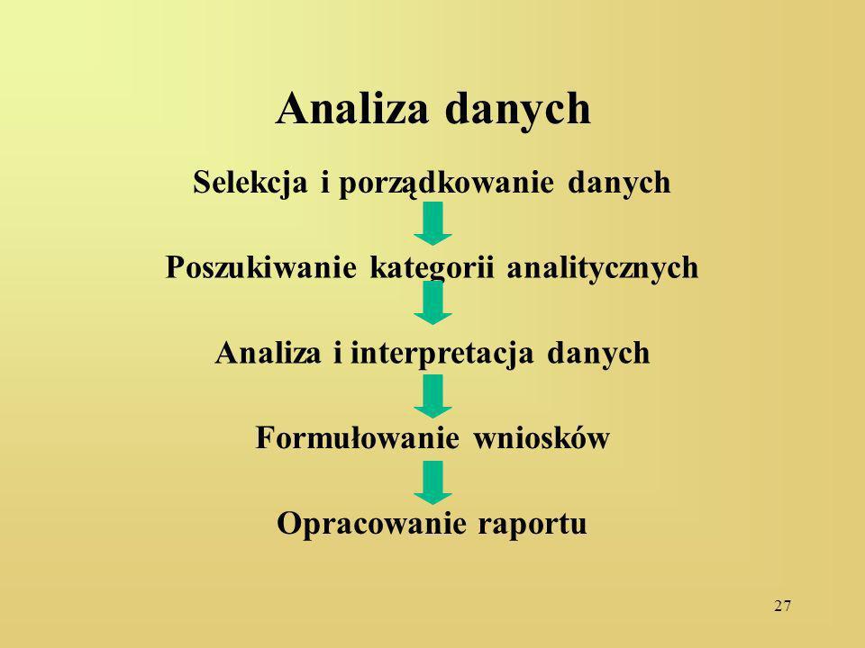 Analiza danych Selekcja i porządkowanie danych