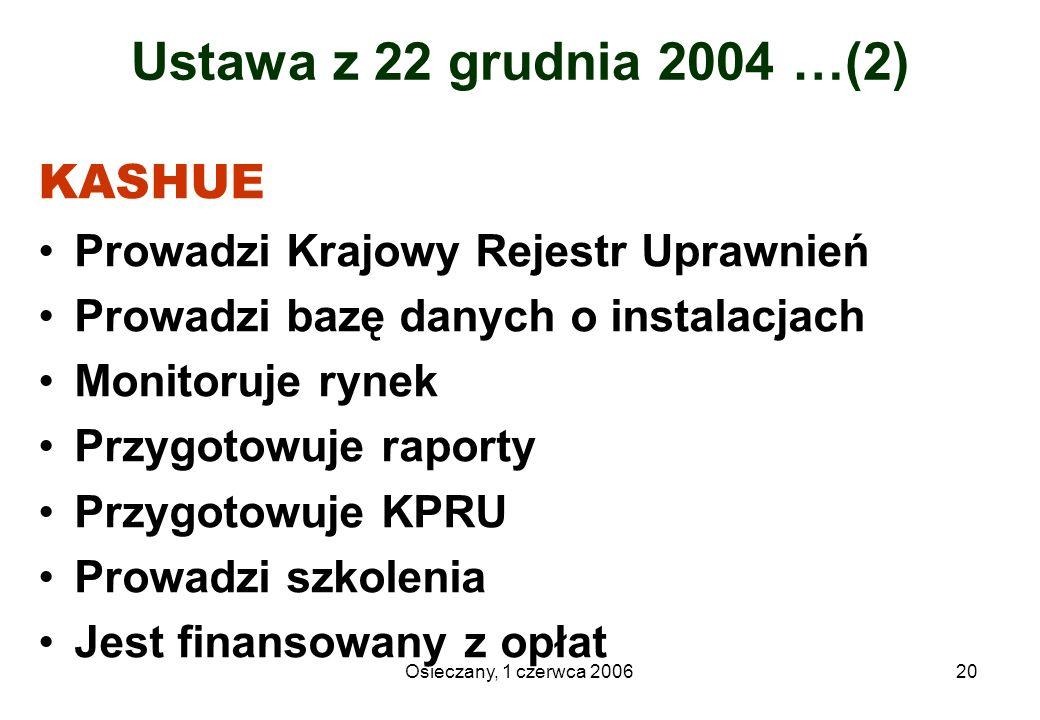 Ustawa z 22 grudnia 2004 …(2) KASHUE
