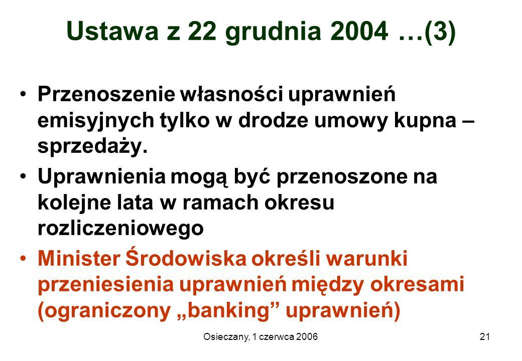 Ustawa z 22 grudnia 2004 …(3) Przenoszenie własności uprawnień emisyjnych tylko w drodze umowy kupna – sprzedaży.