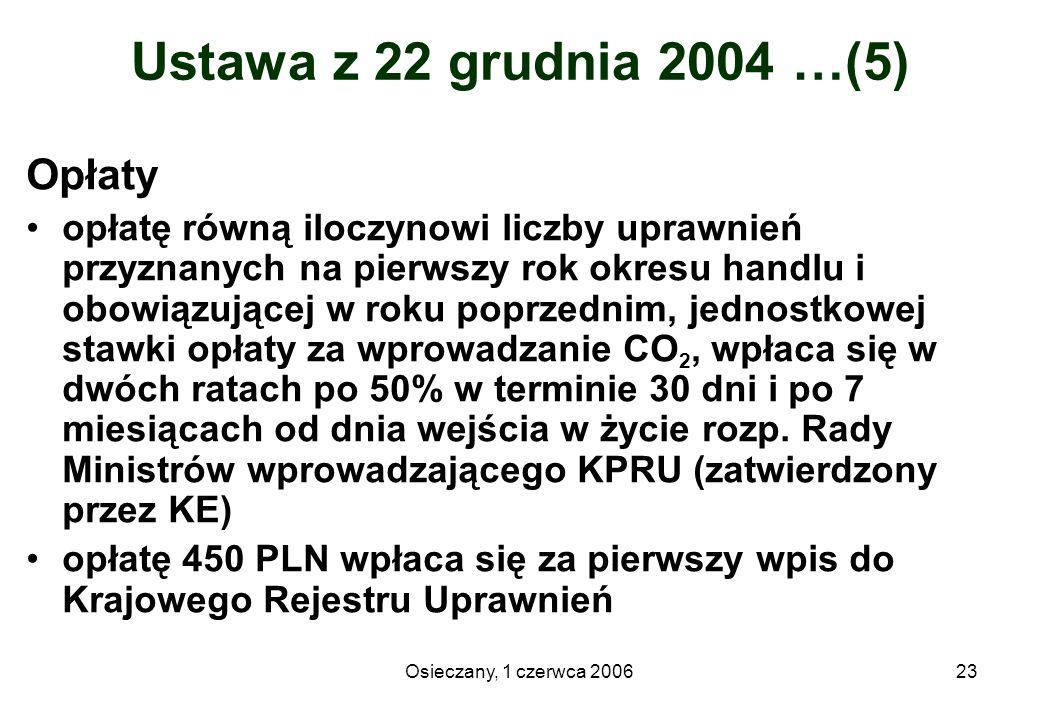 Ustawa z 22 grudnia 2004 …(5) Opłaty