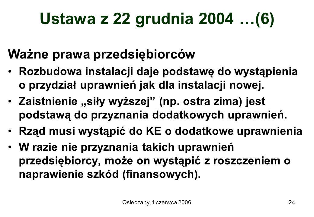 Ustawa z 22 grudnia 2004 …(6) Ważne prawa przedsiębiorców