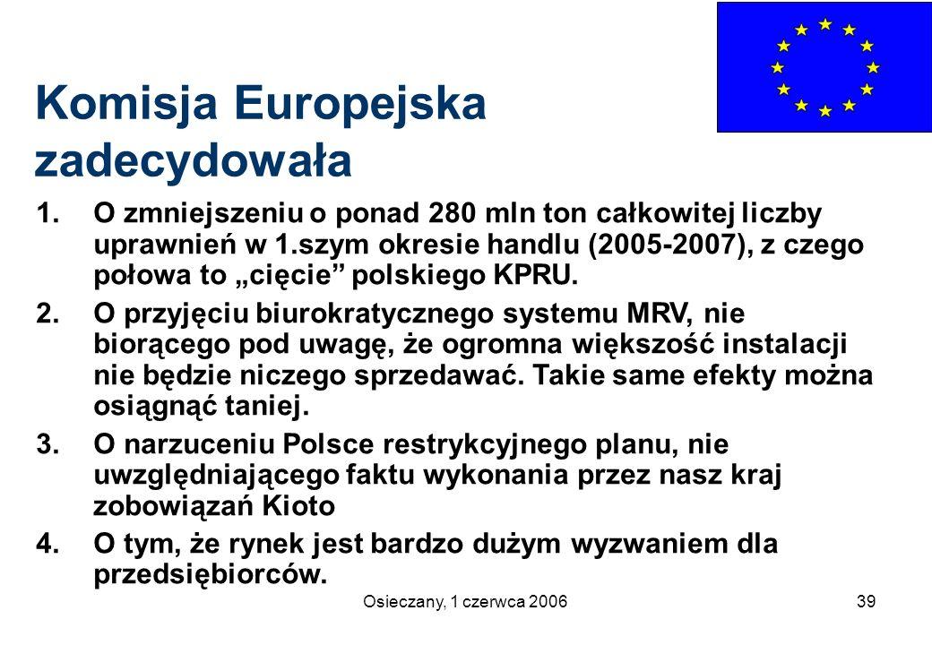 Komisja Europejska zadecydowała