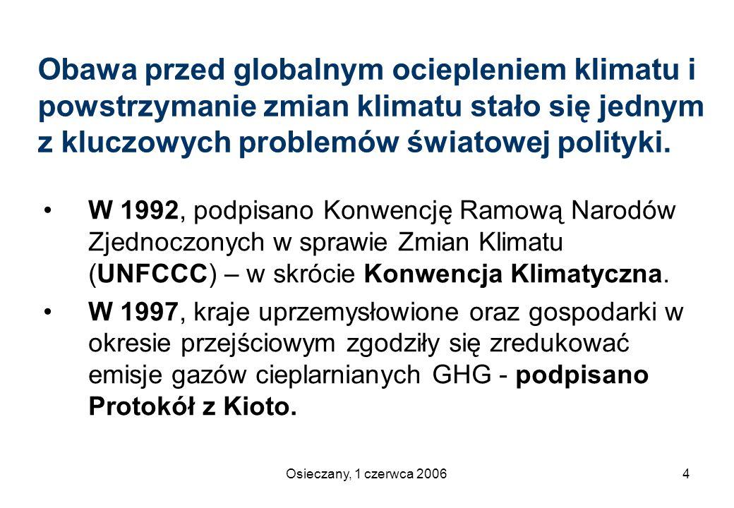 Handel Emisjami 2006-06-01.