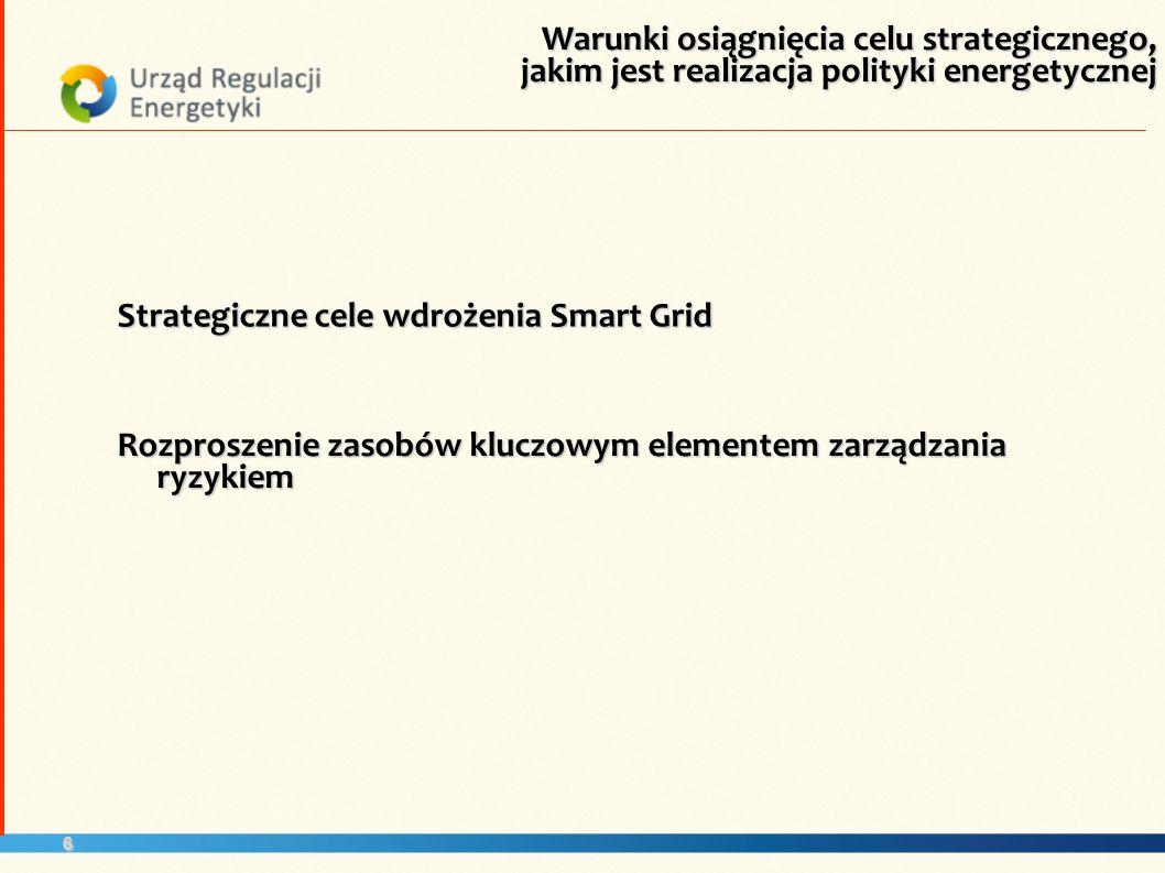 Strategiczne cele wdrożenia Smart Grid