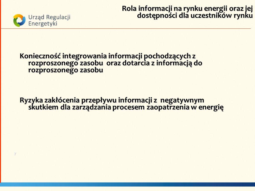 Rola informacji na rynku energii oraz jej dostępności dla uczestników rynku