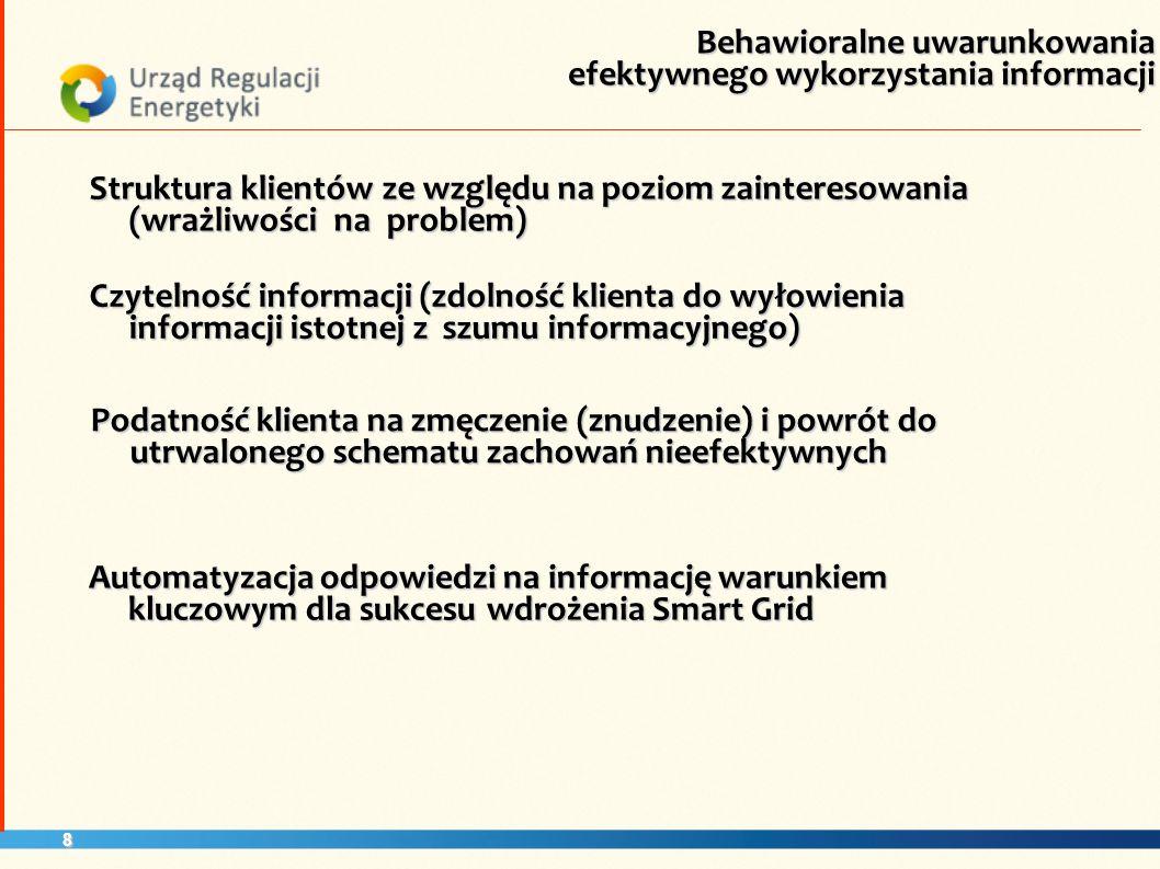 Behawioralne uwarunkowania efektywnego wykorzystania informacji