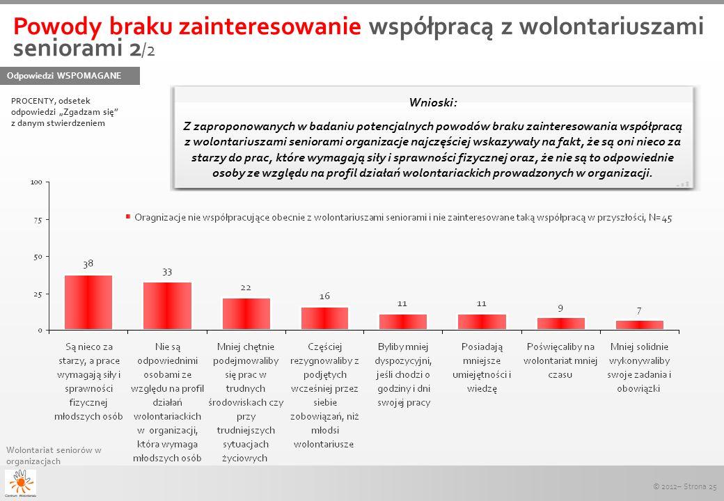 Powody braku zainteresowanie współpracą z wolontariuszami seniorami 2/2