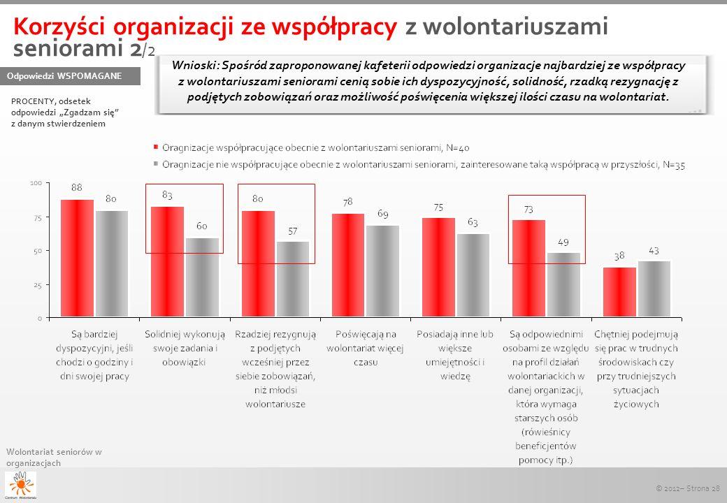 Korzyści organizacji ze współpracy z wolontariuszami seniorami 2/2
