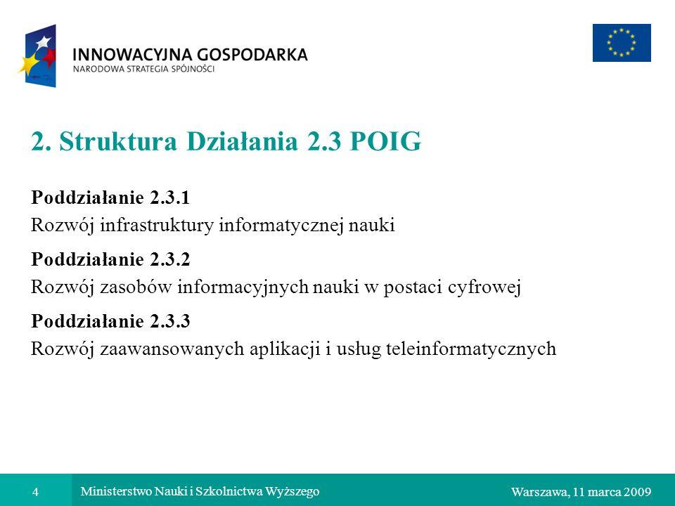 2. Struktura Działania 2.3 POIG