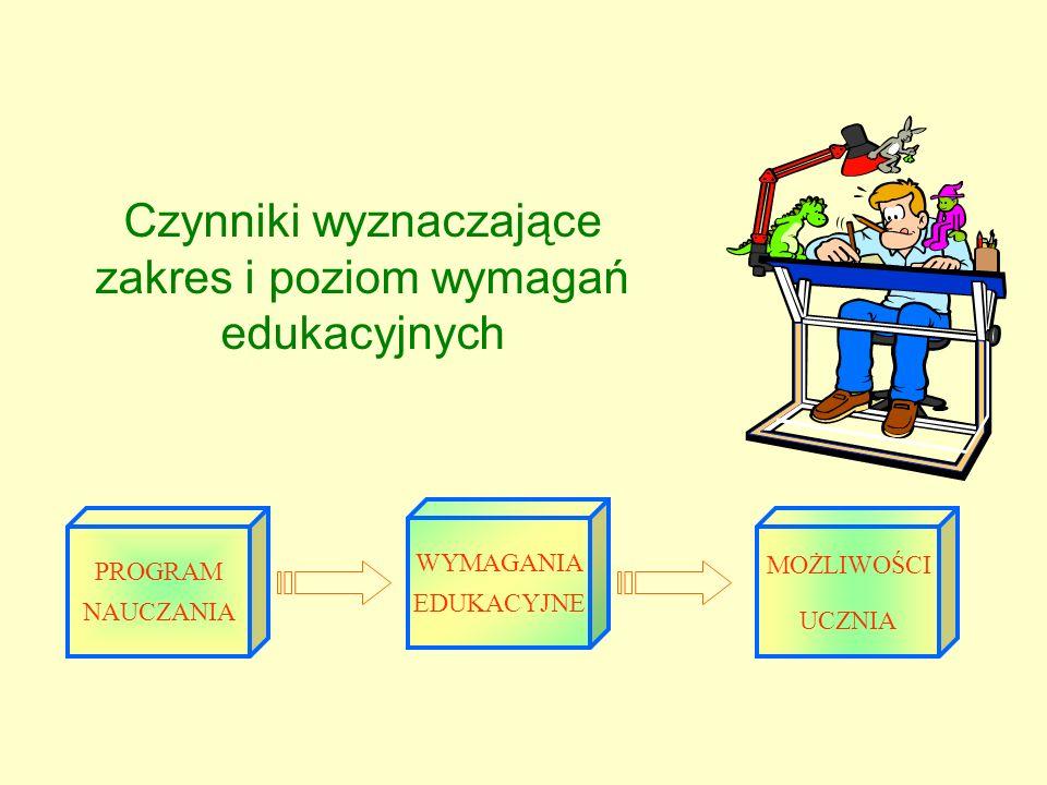 Czynniki wyznaczające zakres i poziom wymagań edukacyjnych