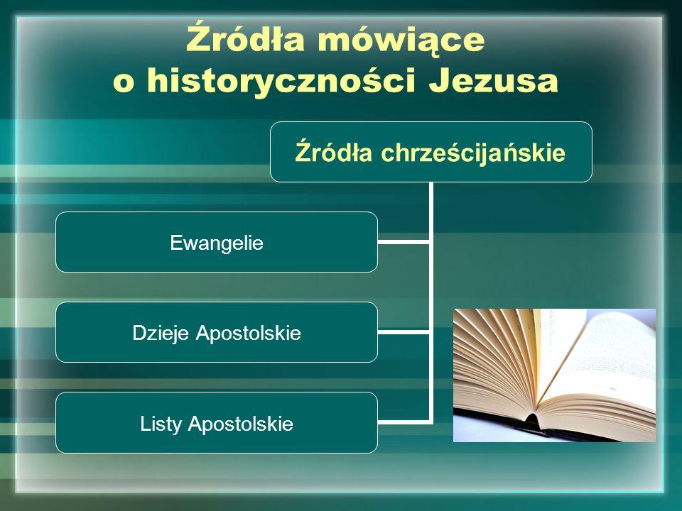 Źródła mówiące o historyczności Jezusa