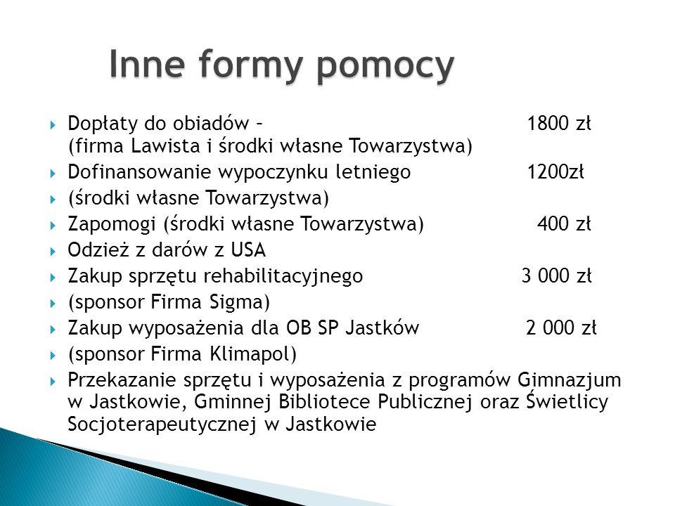 Inne formy pomocy Dopłaty do obiadów – 1800 zł (firma Lawista i środki własne Towarzystwa)