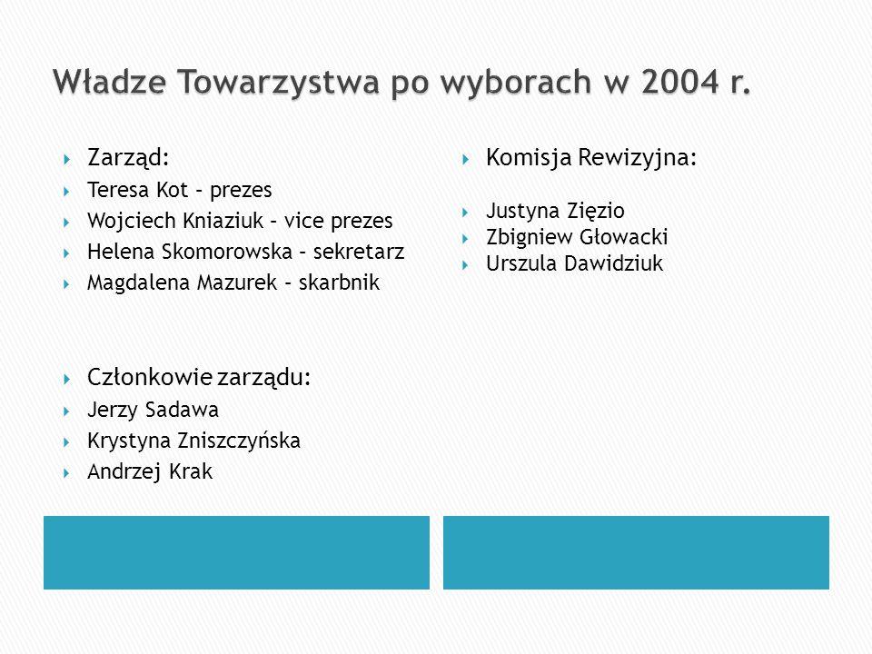 Władze Towarzystwa po wyborach w 2004 r.